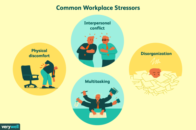 how-to-deal-with-stress-at-work-3145273_FINAL-5be9954746e0fb0026a730c3 (1).png